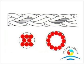 China Marine Use Winch Rope Mooring Rope 3 Strand Polyster Hawser Rope with Good Price supplier